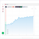 Quotex Review - Online Investment Platform in Digital (Binary) Options